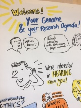 Your Genome, Your Research Agenda